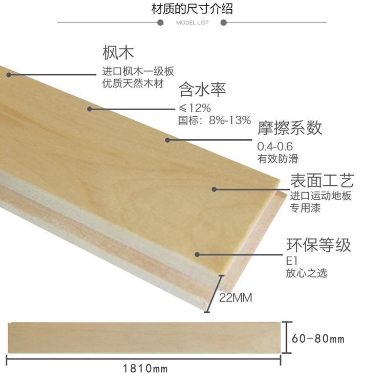篮球馆体育运动木地板的质量保障