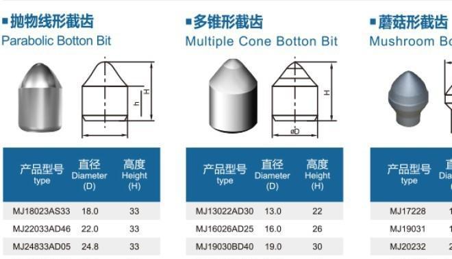 厂家直销钨钢合金蘑菇齿 高品质耐磨矿用钨钢合金齿(图6)